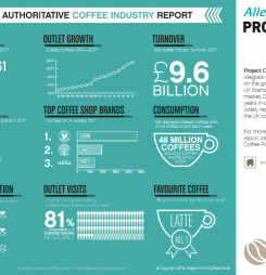 Allegra Project Café2018 UK Infographic